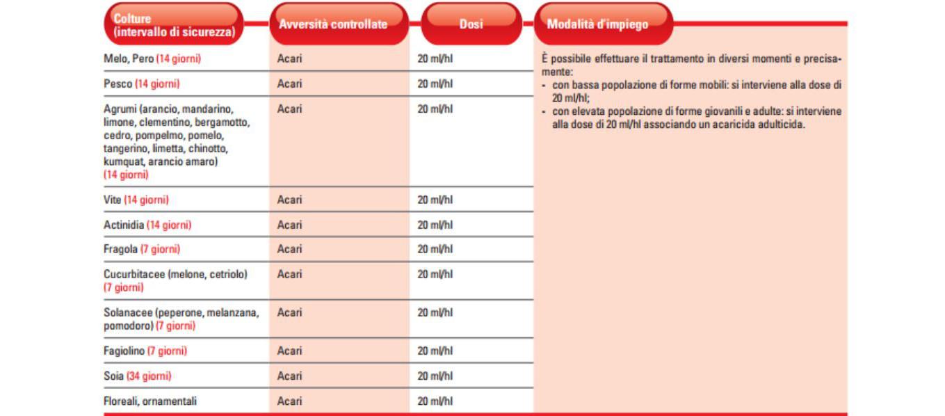 impiego-Diablo-SC-Acaricida-ovo-larvicida-Exitiazox-SUMITOMO