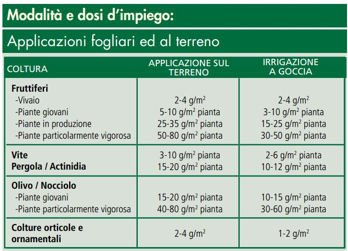 impiego-FERRUM-HQ-5-7-Chelato-di-ferro-Masso-Agro
