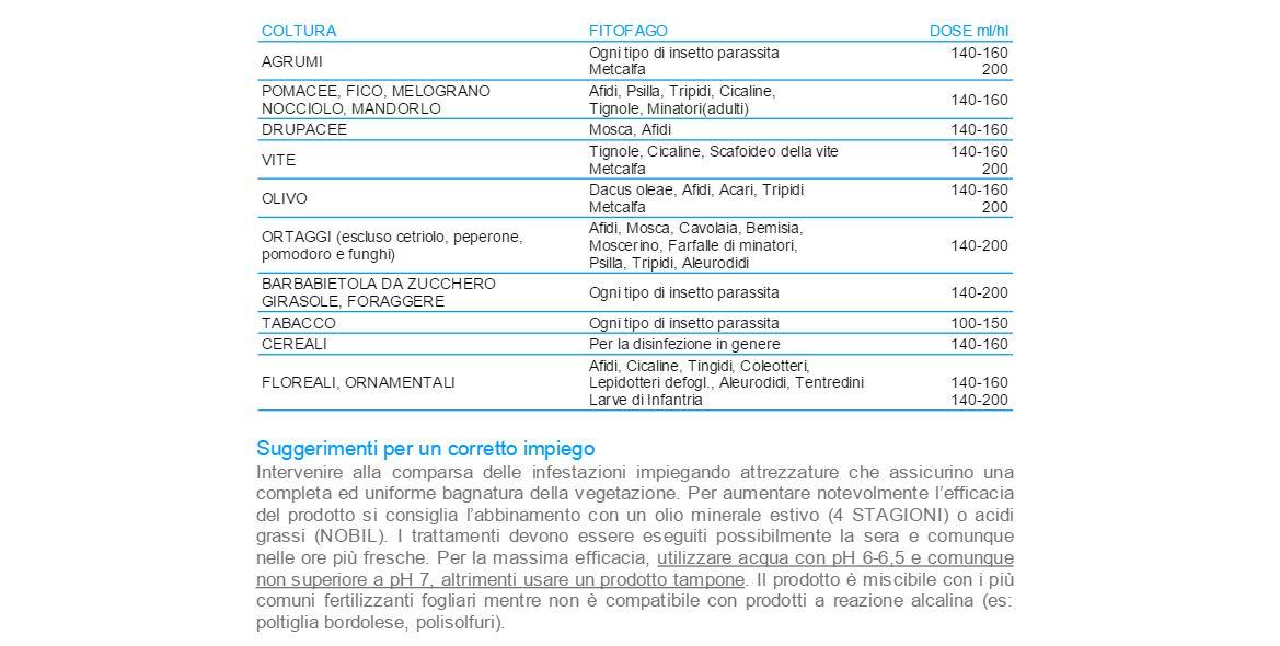 impiego-PIRETRO-NATURA-insetticida