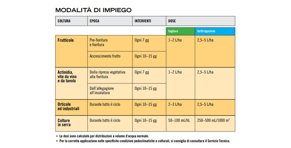 cremalga-biolchim-promotore-allegagione-agricoltura-biologica-impiego