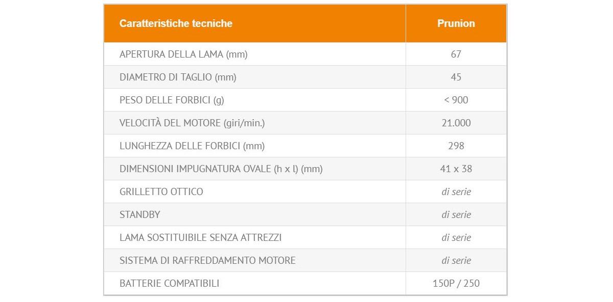 forbici-prunion-pellenc-per-potatura-a-batteria-caratteristiche