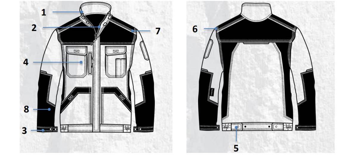 giacca-da-lavoro-coverguard-smart-grigio