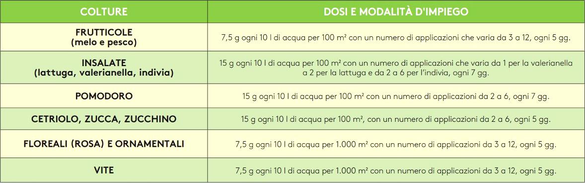 lecitina-di-soia-verde-vivo-500-ml-dosi
