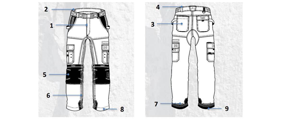 pantaloni-da-lavoro-coverguard-smart-grigio