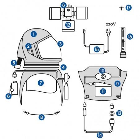 Ricambi per Casco Multifilter ventilato Spring Protezione