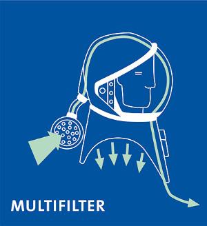 casco multifilter spring protezione