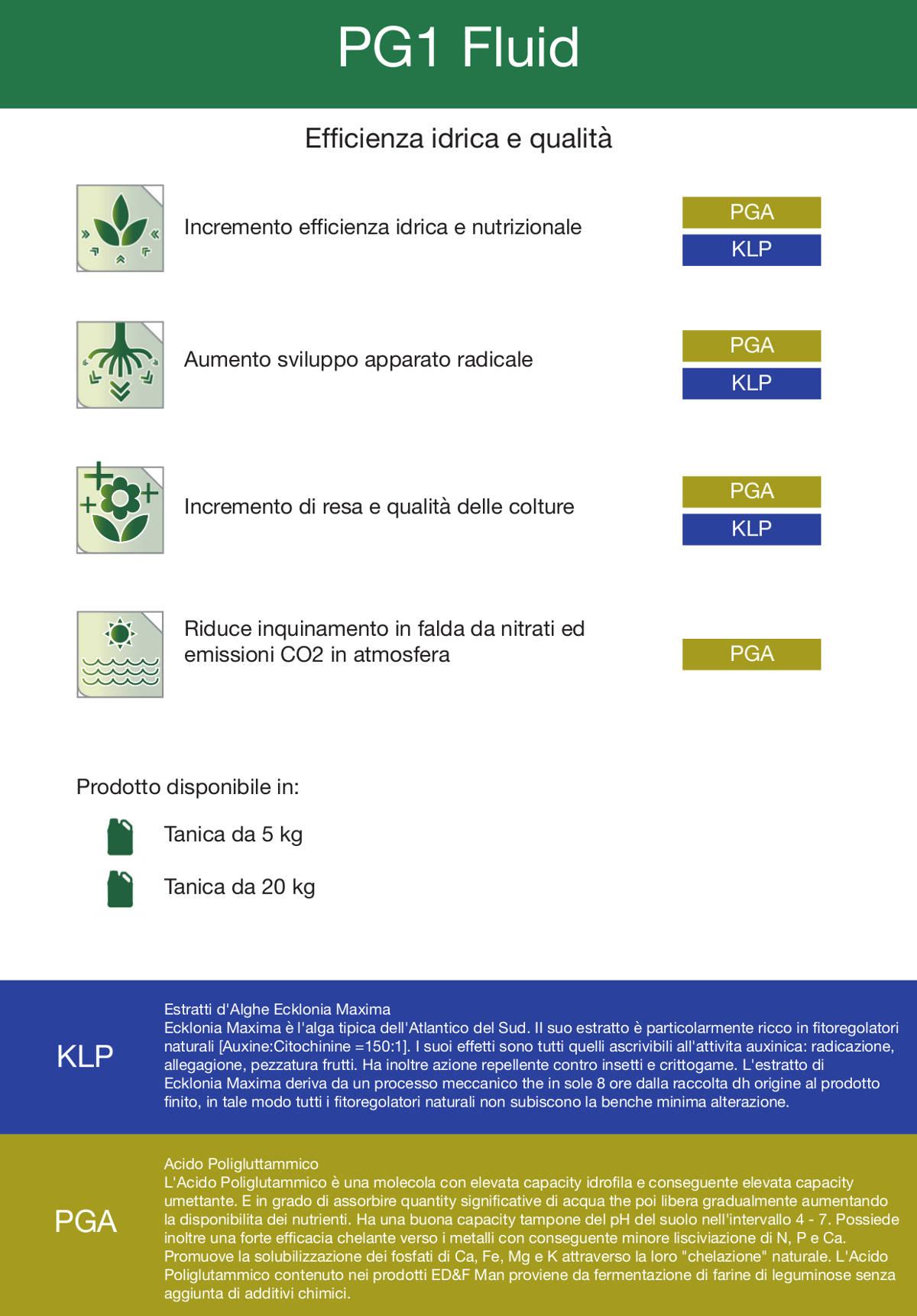 PG1 Fluid concime con alghe Ecklonia Maxima