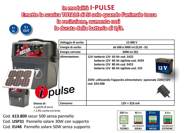 Recinto Elettrificatore Secur 500 12 V 5000 mj Lacme